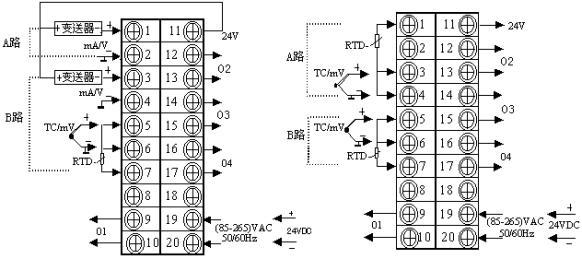 * (7272100)mm规格,订货时请向厂家咨询。 * 特殊要求请与厂家联系 * A路报警(02),B路报警(03)用户可自行组态为上限报警或下限报警。 * 双路输入带光柱的仪表仅有两种外型尺寸:(16080115)mm (80160115)mm   附表:输入信号编码