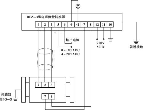 dyz-3型电磁流量转换器
