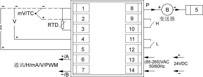 表输入/输出接线图