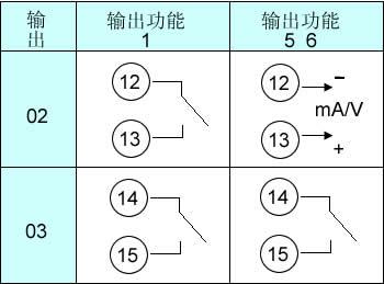 仪表接线图 输入接线图—(160×80×115)mm