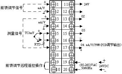 DY-AQ/GAQ带前馈PID调节器
