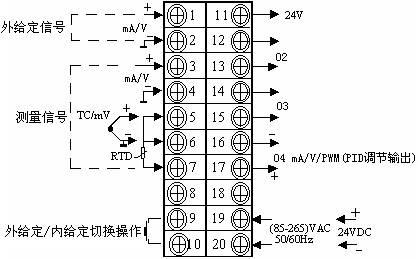 DY-AY/GAY 外给定PID调节器